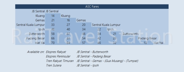 KTM Intercity Fare ASC