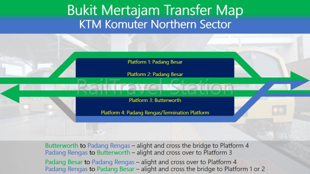 Bukit Mertajam Transfer 02.png