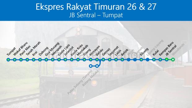 TRAINS1M2 Ekspres Rakyat Timuran 26 27.png