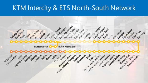 TRAINS1M2 KTM Intercity ETS North South Network.PNG