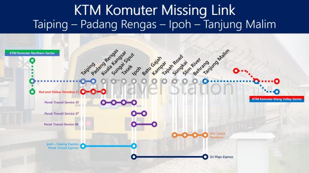 trains1m2-ktm-komuter-missing-link