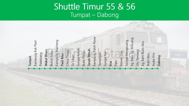 trains1m2-shuttle-timur-tumpat-dabong