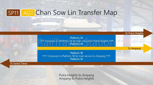 Chan Sow Lin Transfer 02