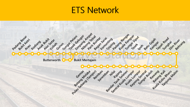 trains1m2-ets-network