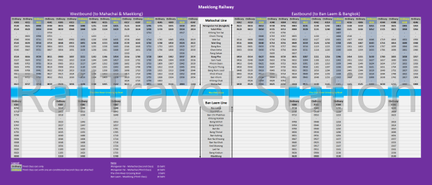 Maeklong Line Timetable 20161209.png
