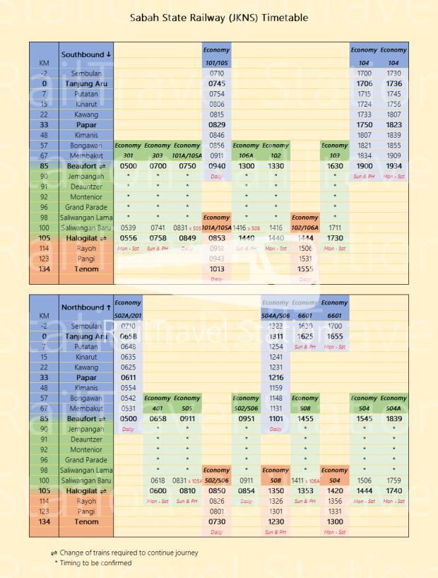 Sabah State Railway Timetable No Meitetsu KiHa 8500 Series.png