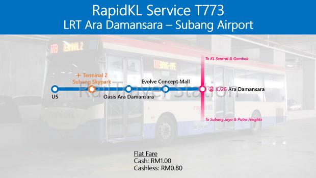 TRAINS1M RapidKL T773 LRT Ara Damansara Subang Airport.png