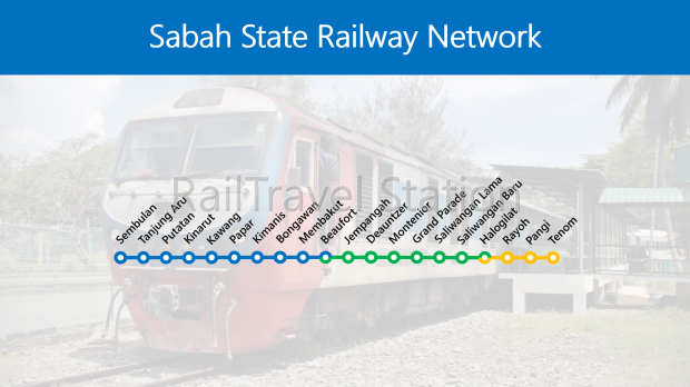 TRAINS1M2 Sabah State Railway.png