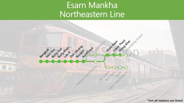 trains1m2-srt-northeastern-line-esarn-mankha