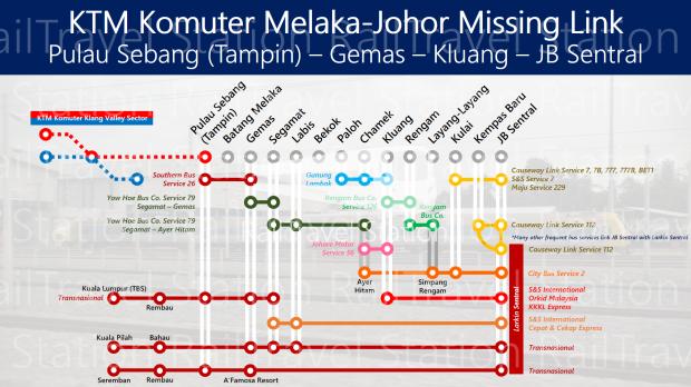 TRAINS1M2 KTM Komuter Melaka-Johor Missing Link 03.png