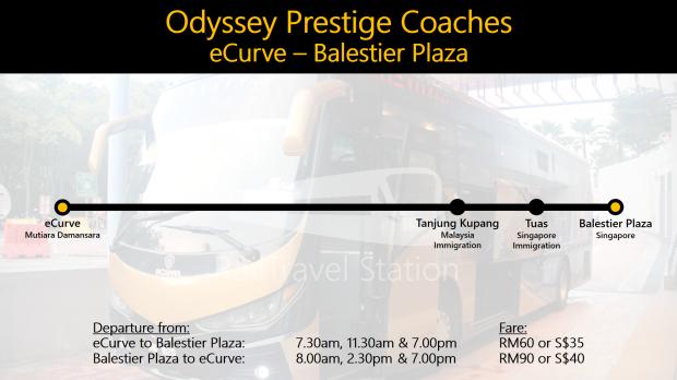 TRAINS1M Odyssey eCurve Balestier Plaza.png