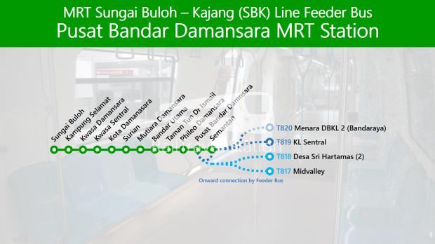 TRAINS1M2 MRT SBK Line Feeder Bus Pusat Bandar Damansara 01.png