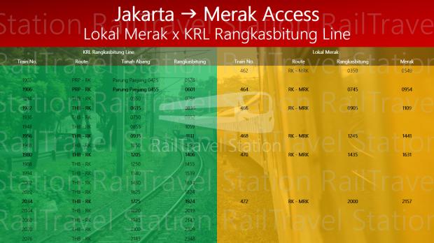 PT KAI Jakarta Merak Access 01.png