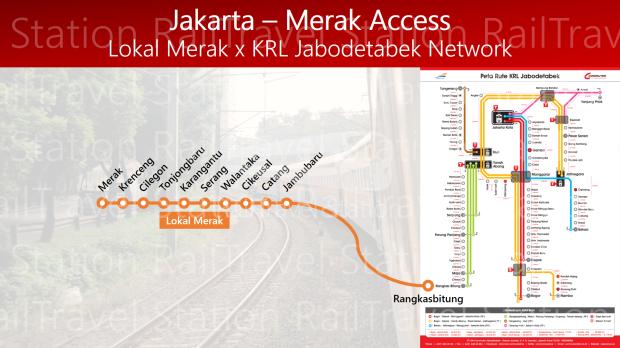 TRAINS1M2 Jakarta Merak Access 02.png