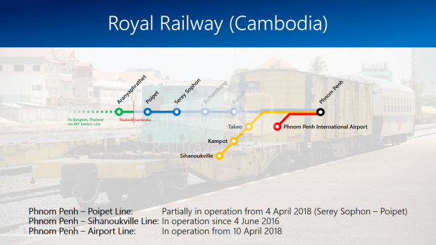 TRAINS1M2 Royal Railways Cambodia Network SHV SSP Airport