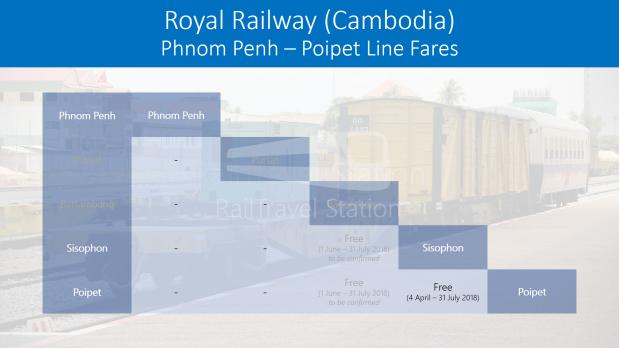 Royal Railway Cambodia Phnom Penh Poipet Line Fares 20180404