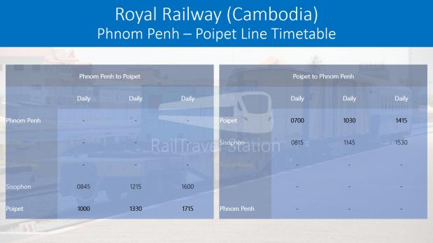 Royal Railway Cambodia Phnom Penh Poipet Line Timetable 20180404.png