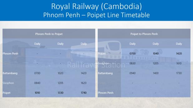 Royal Railway Phnom Penh Poipet Line Timetable Battambang.png