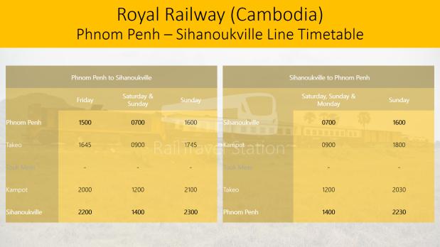 Royal Railway Phnom Penh Sihanoukville Line Timetable.png