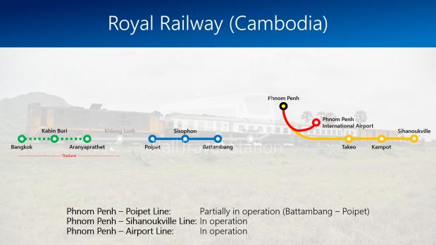 TRAINS1M2 Royal Railway Cambodia Network SHV BAT Airport.png