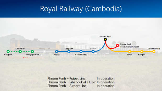 TRAINS1M2 Royal Railway Cambodia Network SHV PPT Airport
