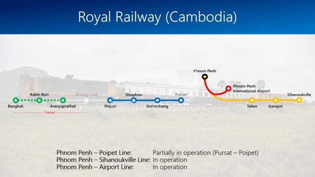 TRAINS1M2 Royal Railway Cambodia Network SHV PST Airport