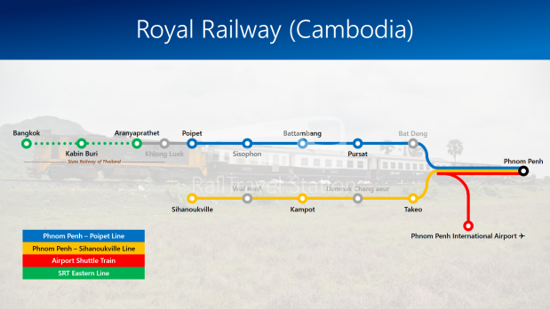 TRAINS1M2 Royal Railway Cambodia Network SHV Poipet Airport