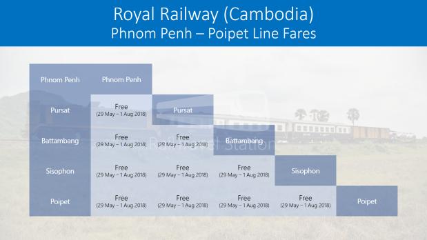 Royal Railway Phnom Penh Poipet Line Fares Free Phnom Penh Poipet.png