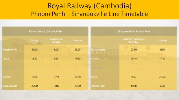 Royal Railway Phnom Penh Sihanoukville Line Timetable 20180721.png